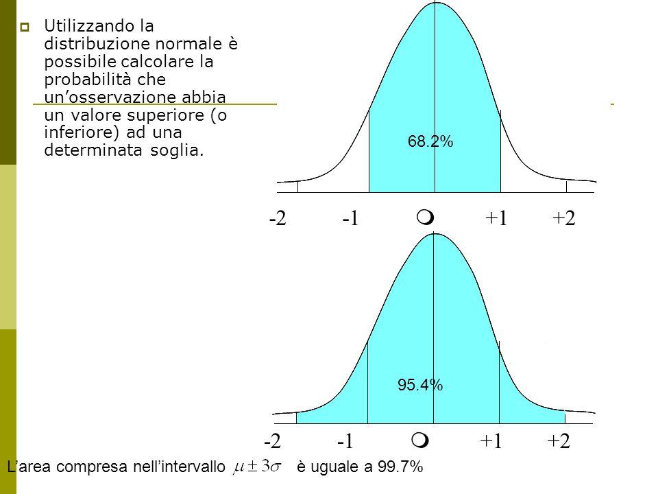 68.2% 95.4% -2 -1 +1 +2 Utilizzando la distribuzione normale è possibile calcolare la probabilità che unosservazione abbia un valore superiore (o infe