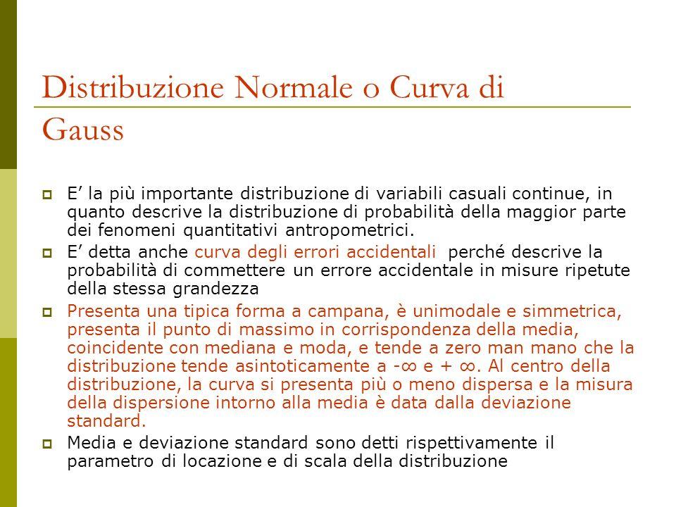 E la più importante distribuzione di variabili casuali continue, in quanto descrive la distribuzione di probabilità della maggior parte dei fenomeni q