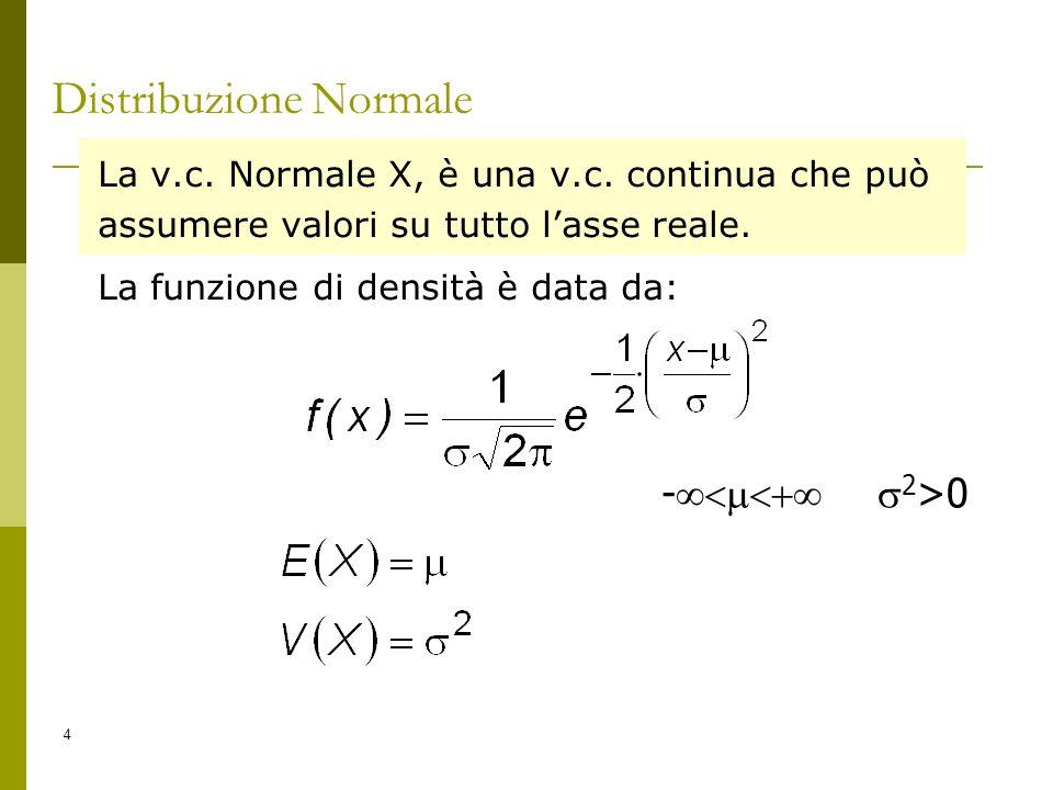 4 Distribuzione Normale La v.c. Normale X, è una v.c. continua che può assumere valori su tutto lasse reale. La funzione di densità è data da: - 2 >0