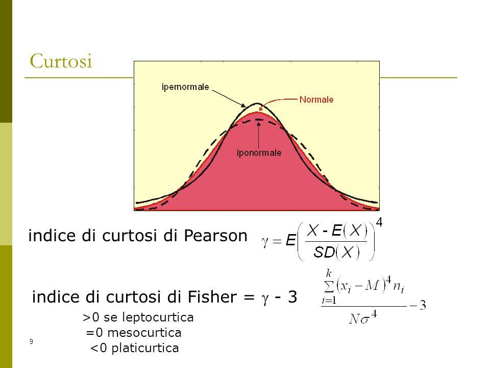 9 Curtosi indice di curtosi di Pearson indice di curtosi di Fisher = - 3 >0 se leptocurtica =0 mesocurtica <0 platicurtica