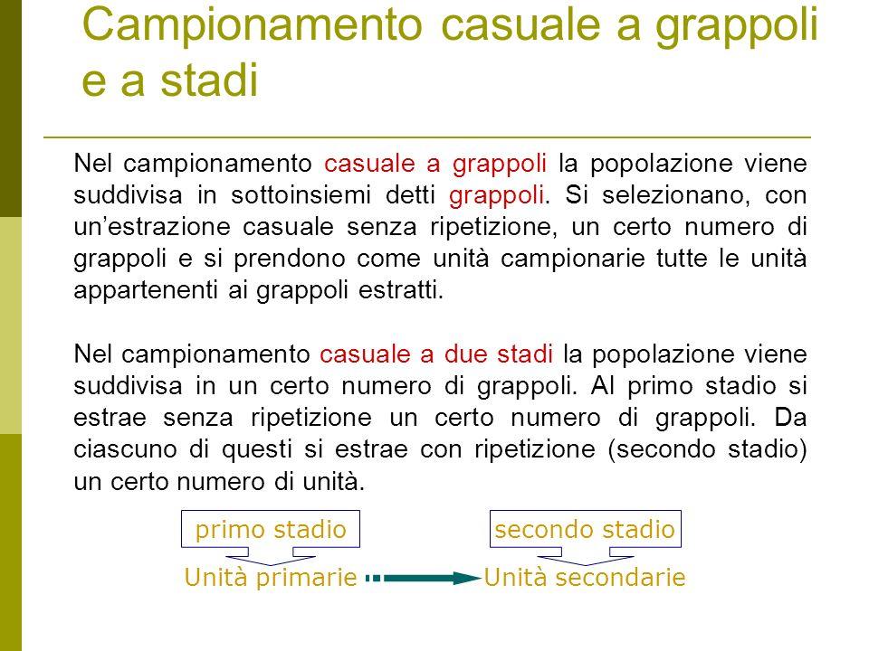 Nel campionamento casuale a grappoli la popolazione viene suddivisa in sottoinsiemi detti grappoli. Si selezionano, con unestrazione casuale senza rip