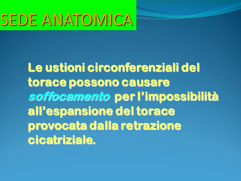Le ustioni circonferenziali del torace possono causare soffocamento per limpossibilità allespansione del torace provocata dalla retrazione cicatriziale.