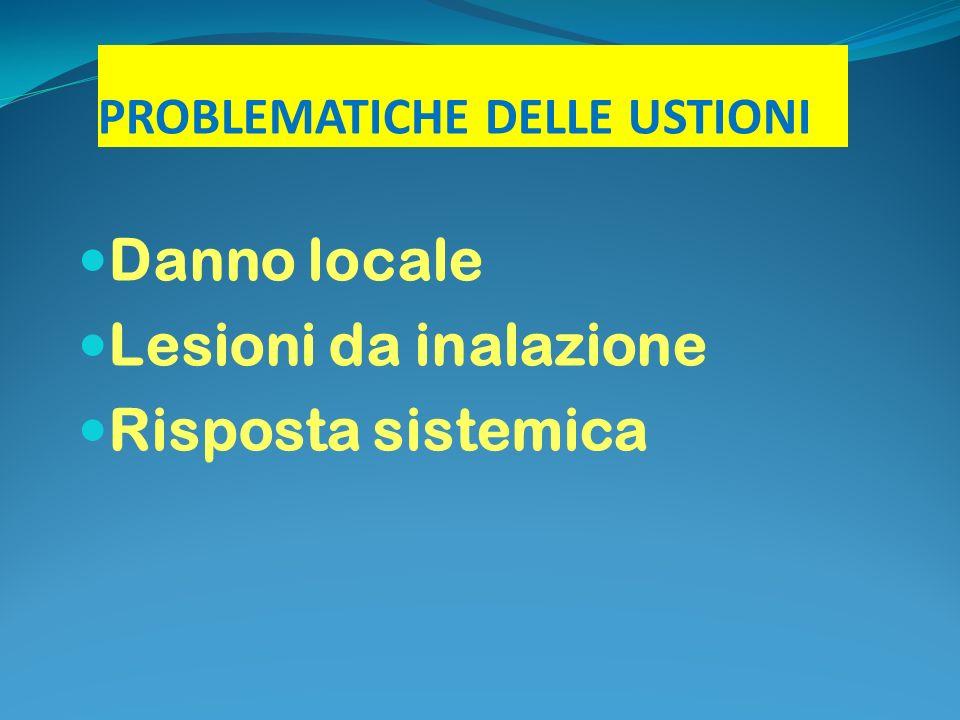 PROBLEMATICHE DELLE USTIONI Danno locale Lesioni da inalazione Risposta sistemica
