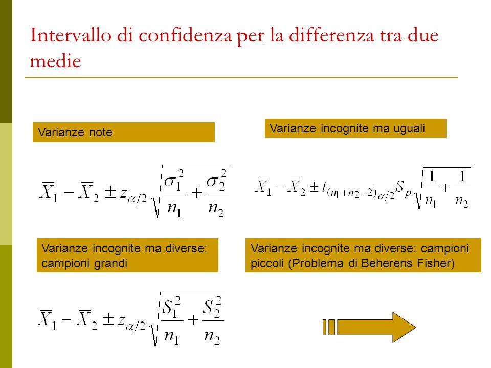 Intervallo di confidenza per la differenza tra due medie Varianze note Varianze incognite ma uguali Varianze incognite ma diverse: campioni grandi Var