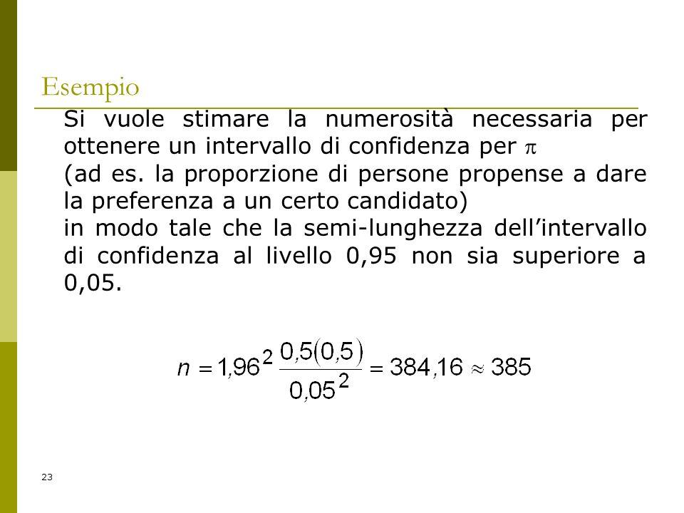 23 Esempio Si vuole stimare la numerosità necessaria per ottenere un intervallo di confidenza per (ad es. la proporzione di persone propense a dare la