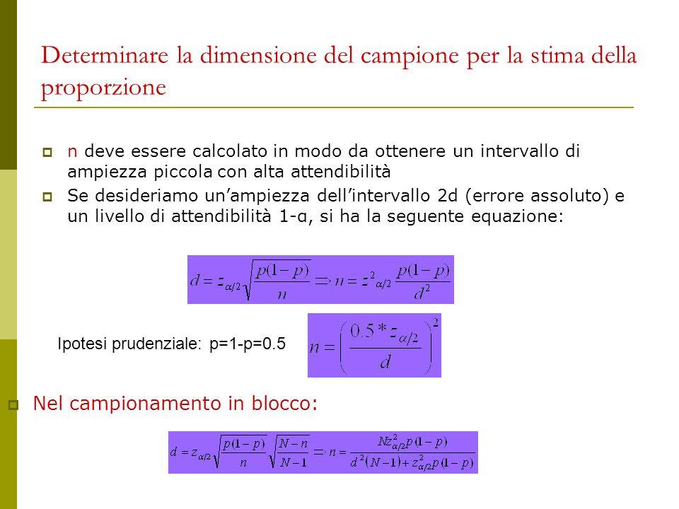 Determinare la dimensione del campione per la stima della proporzione n deve essere calcolato in modo da ottenere un intervallo di ampiezza piccola co