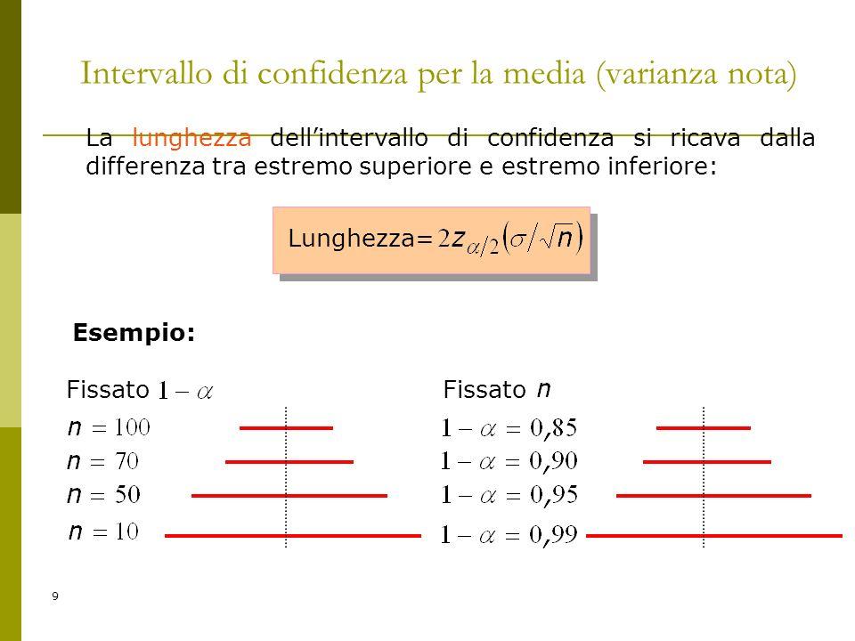 9 Intervallo di confidenza per la media (varianza nota) La lunghezza dellintervallo di confidenza si ricava dalla differenza tra estremo superiore e e
