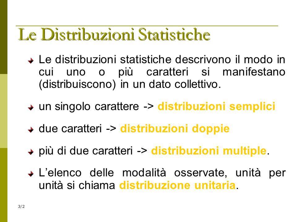 3/2 Le Distribuzioni Statistiche Le distribuzioni statistiche descrivono il modo in cui uno o più caratteri si manifestano (distribuiscono) in un dato collettivo.