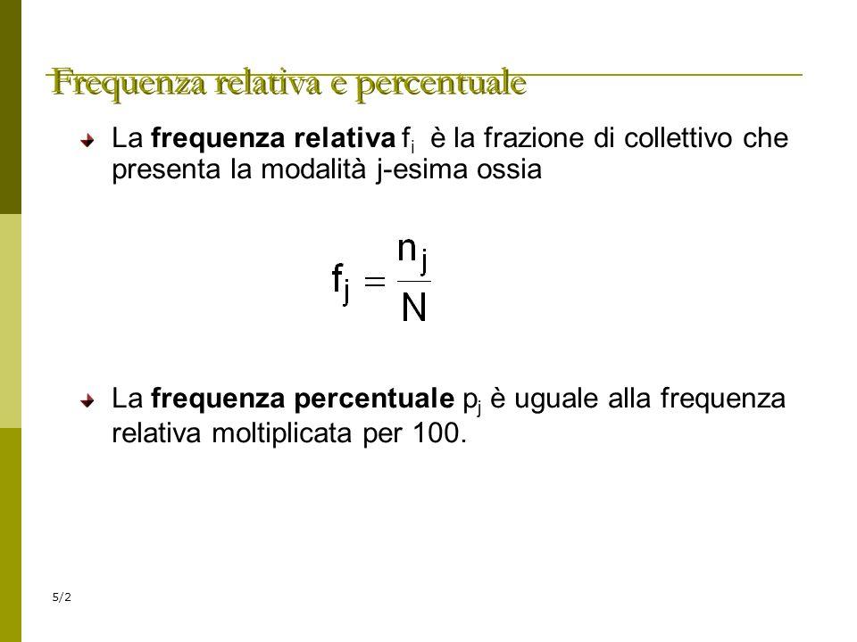 5/2 Frequenza relativa e percentuale La frequenza relativa f i è la frazione di collettivo che presenta la modalità j-esima ossia La frequenza percentuale p j è uguale alla frequenza relativa moltiplicata per 100.