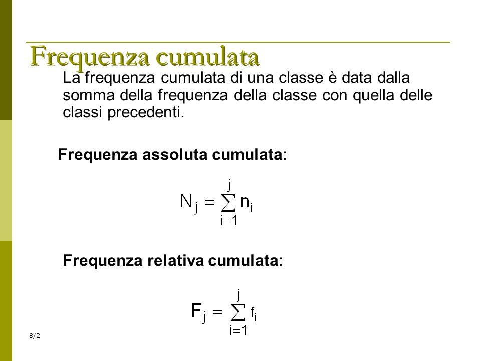 8/2 Frequenza cumulata La frequenza cumulata di una classe è data dalla somma della frequenza della classe con quella delle classi precedenti.