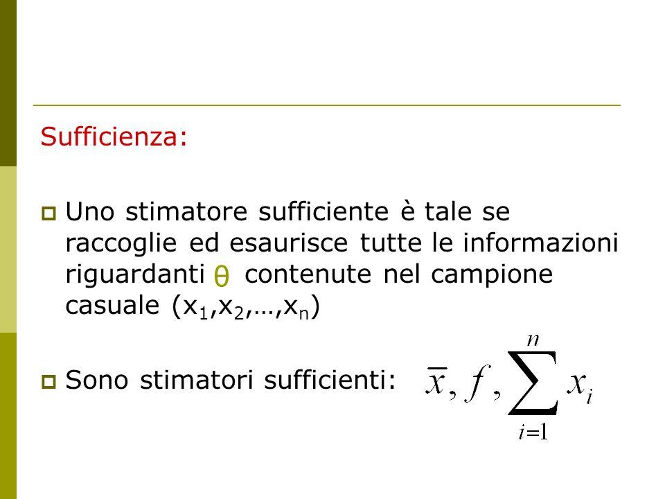 Sufficienza: Uno stimatore sufficiente è tale se raccoglie ed esaurisce tutte le informazioni riguardanti contenute nel campione casuale (x 1,x 2,…,x
