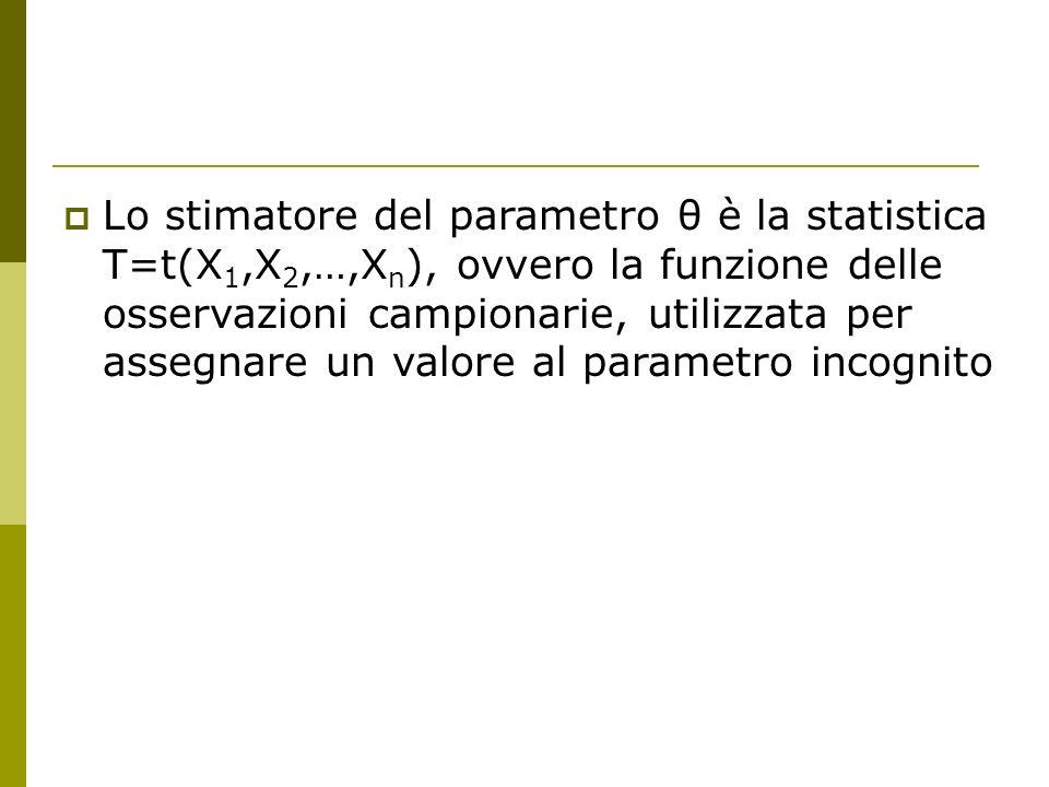 Lo stimatore del parametro θ è la statistica T=t(X 1,X 2,…,X n ), ovvero la funzione delle osservazioni campionarie, utilizzata per assegnare un valor