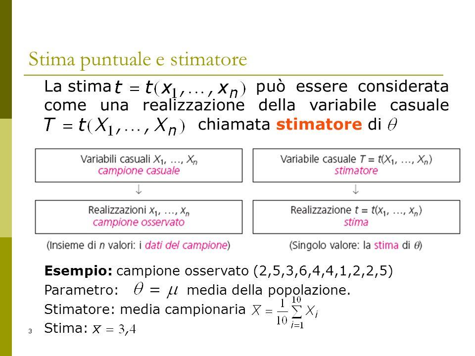 3 Stima puntuale e stimatore La stima può essere considerata come una realizzazione della variabile casuale chiamata stimatore di Esempio: campione os