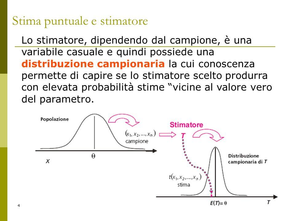 4 Stima puntuale e stimatore Lo stimatore, dipendendo dal campione, è una variabile casuale e quindi possiede una distribuzione campionaria la cui con