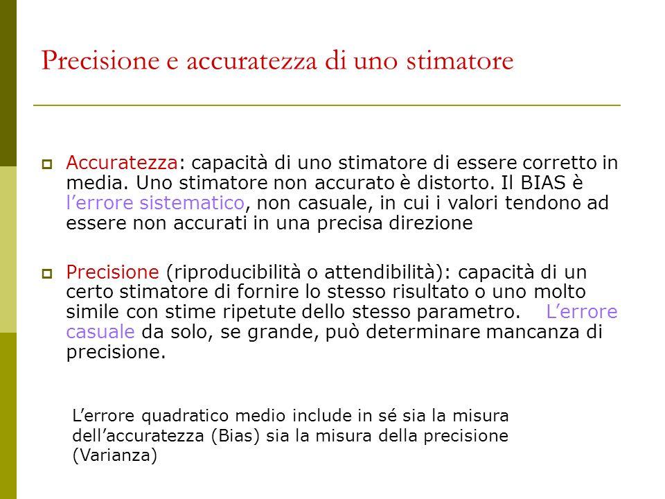Precisione e accuratezza di uno stimatore Accuratezza: capacità di uno stimatore di essere corretto in media. Uno stimatore non accurato è distorto. I