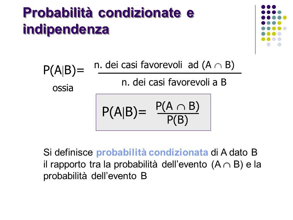 Probabilità condizionate e indipendenza P(A B)= n. dei casi favorevoli ad (A B) n. dei casi favorevoli a B ossia P(A B)= P(A B) P(B) Si definisce prob