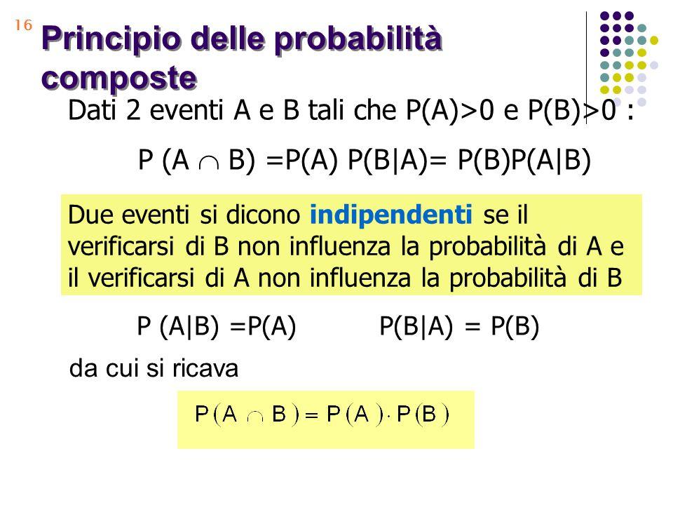 16 Principio delle probabilità composte Dati 2 eventi A e B tali che P(A)>0 e P(B)>0 : P (A B) =P(A) P(B|A)= P(B)P(A|B) Due eventi si dicono indipende