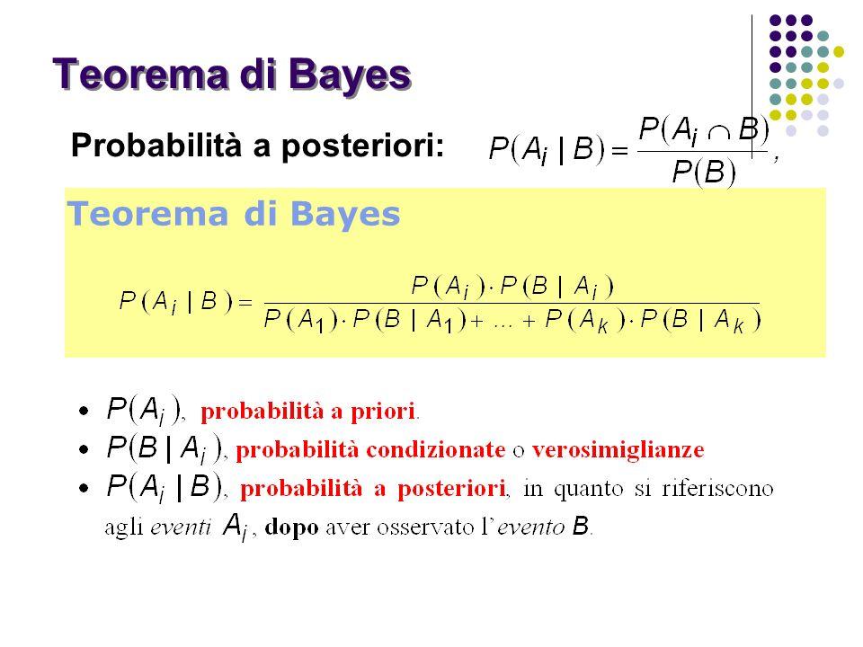 Teorema di Bayes Probabilità a posteriori: Teorema di Bayes
