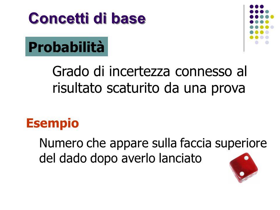 Concetti di base Probabilità Grado di incertezza connesso al risultato scaturito da una prova Esempio Numero che appare sulla faccia superiore del dad