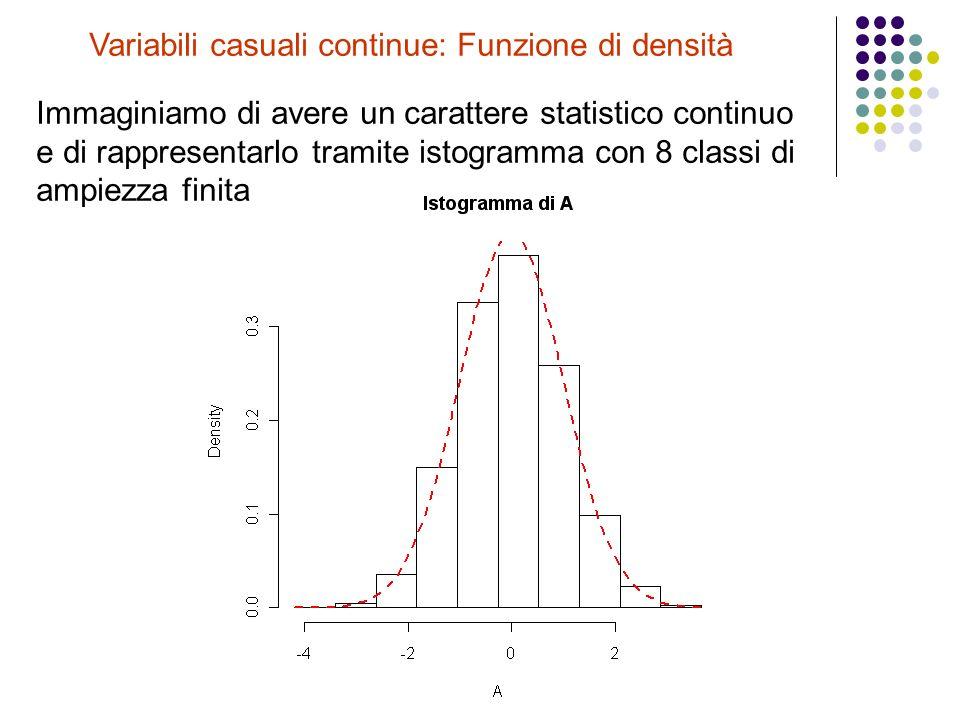 Immaginiamo di avere un carattere statistico continuo e di rappresentarlo tramite istogramma con 8 classi di ampiezza finita Variabili casuali continu
