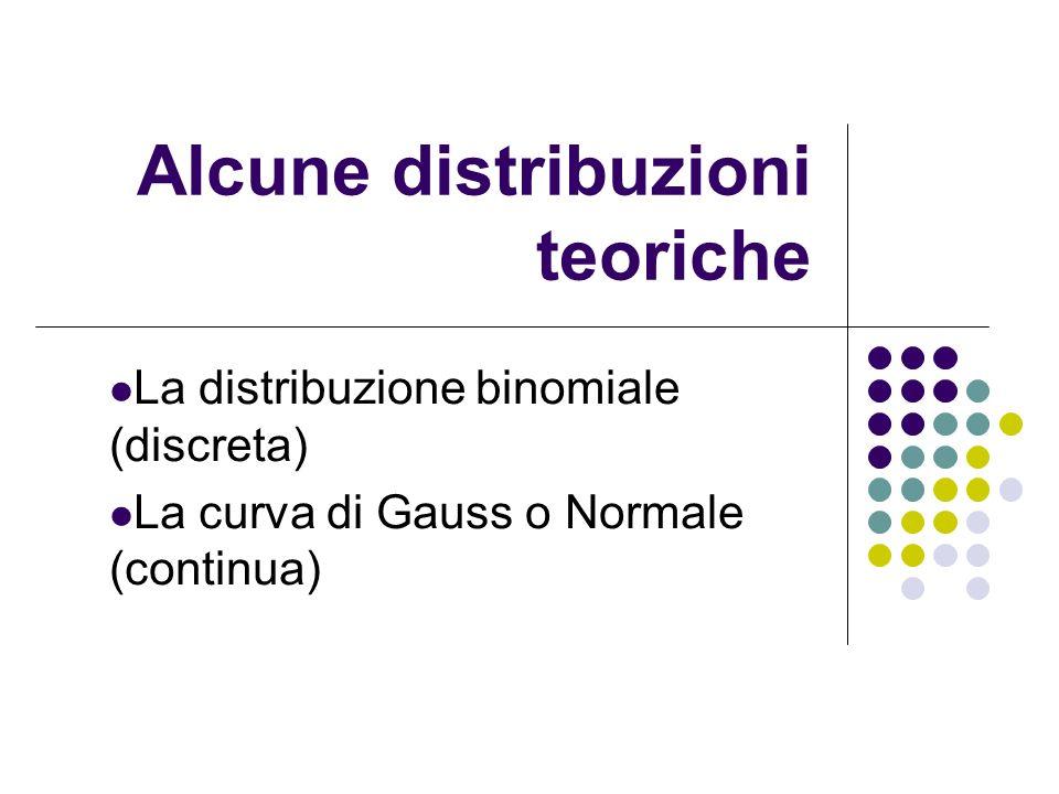 Alcune distribuzioni teoriche La distribuzione binomiale (discreta) La curva di Gauss o Normale (continua)