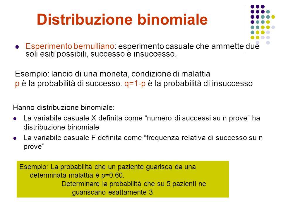 Distribuzione binomiale Esperimento bernulliano: esperimento casuale che ammette due soli esiti possibili, successo e insuccesso. Esempio: lancio di u
