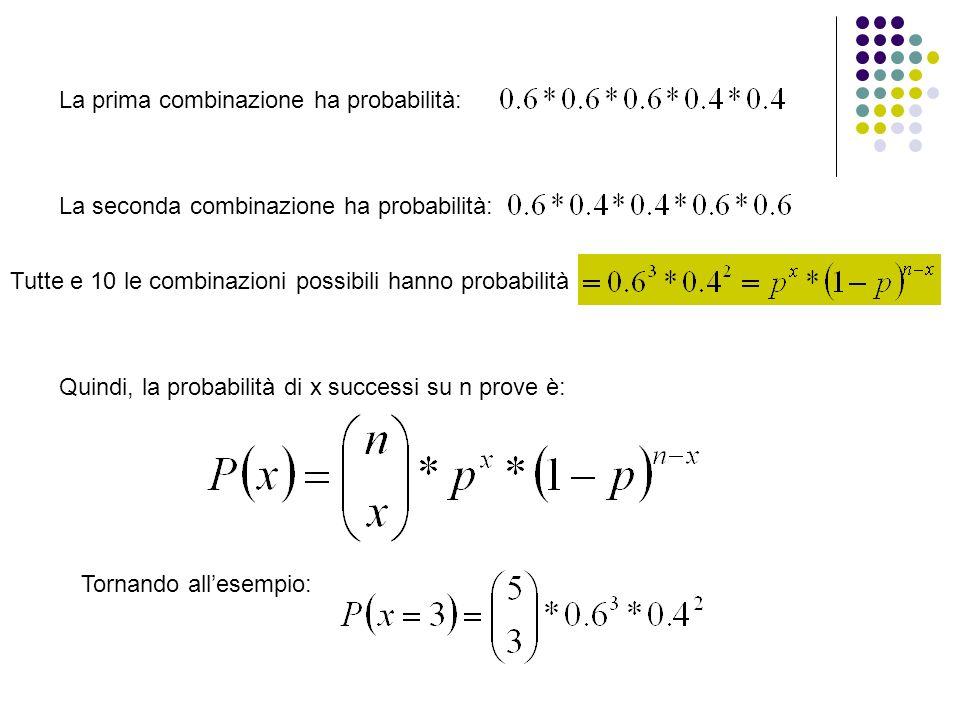 La prima combinazione ha probabilità: La seconda combinazione ha probabilità: Tutte e 10 le combinazioni possibili hanno probabilità Quindi, la probab