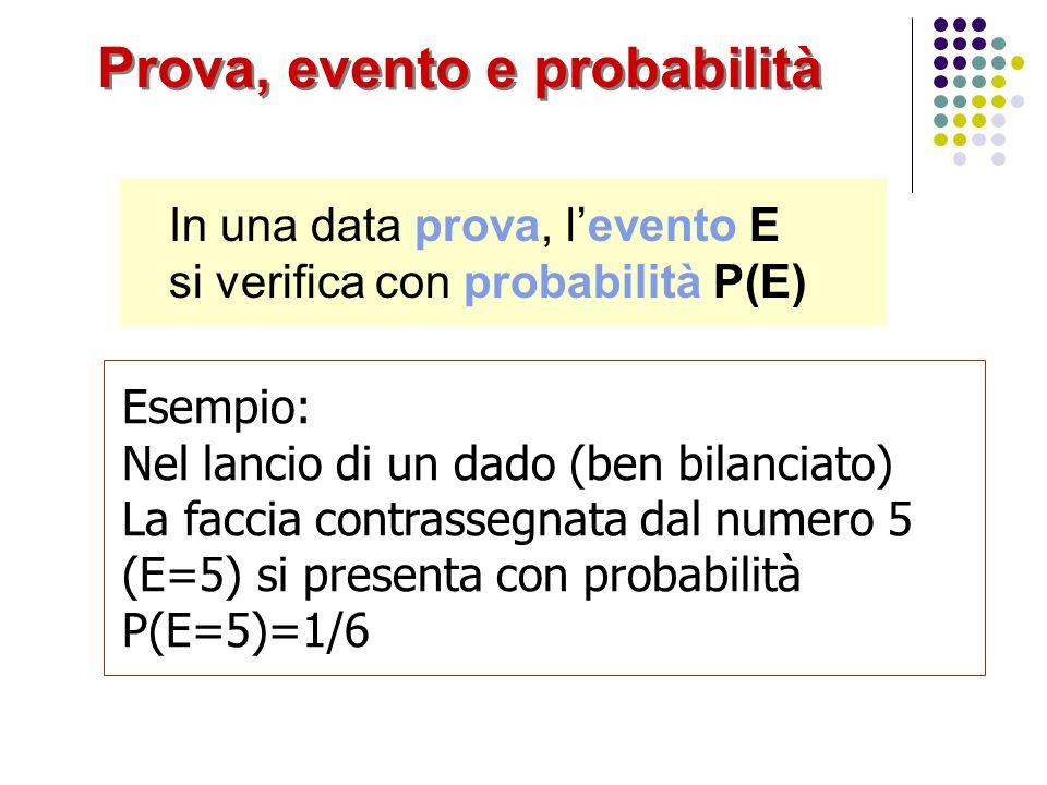 Prova, evento e probabilità Esempio: Nel lancio di un dado (ben bilanciato) La faccia contrassegnata dal numero 5 (E=5) si presenta con probabilità P(