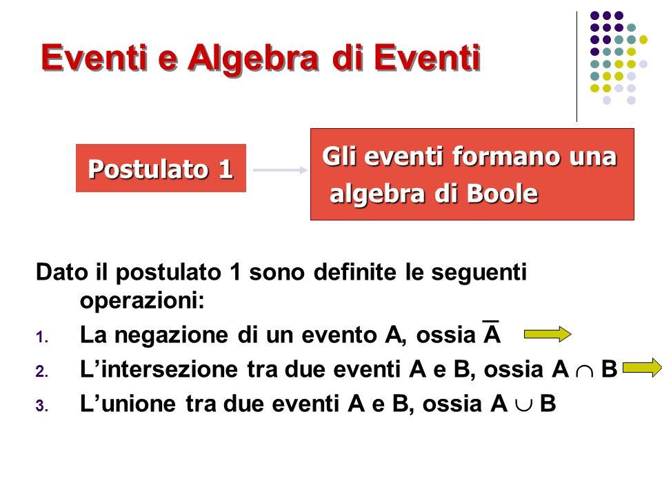 Eventi e Algebra di Eventi Dato il postulato 1 sono definite le seguenti operazioni: 1. La negazione di un evento A, ossia A 2. Lintersezione tra due