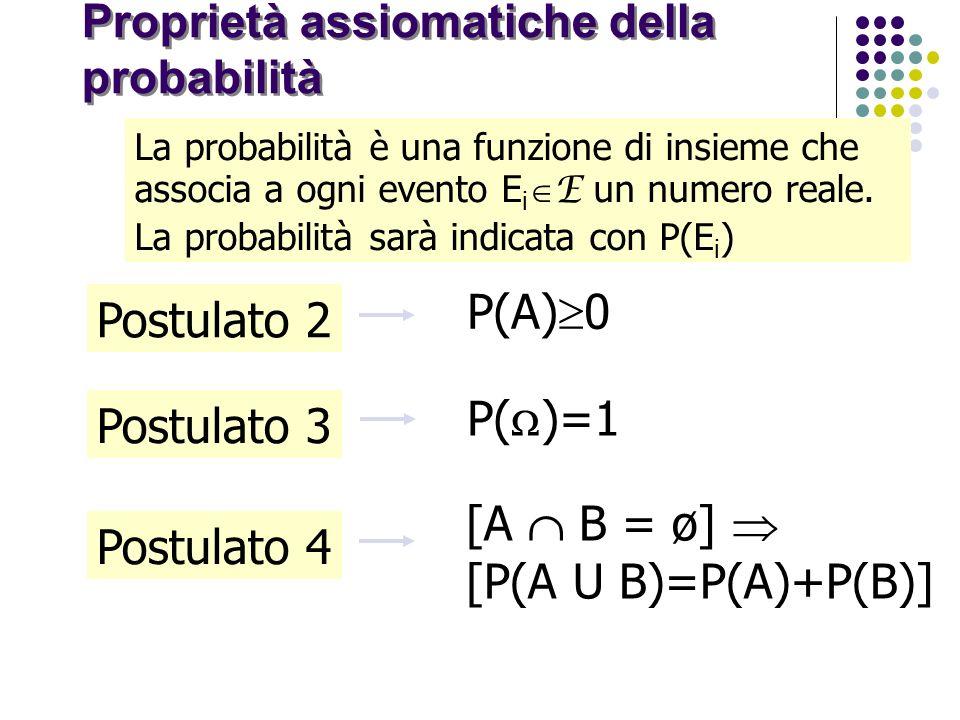 Proprietà assiomatiche della probabilità La probabilità è una funzione di insieme che associa a ogni evento E i E un numero reale. La probabilità sarà