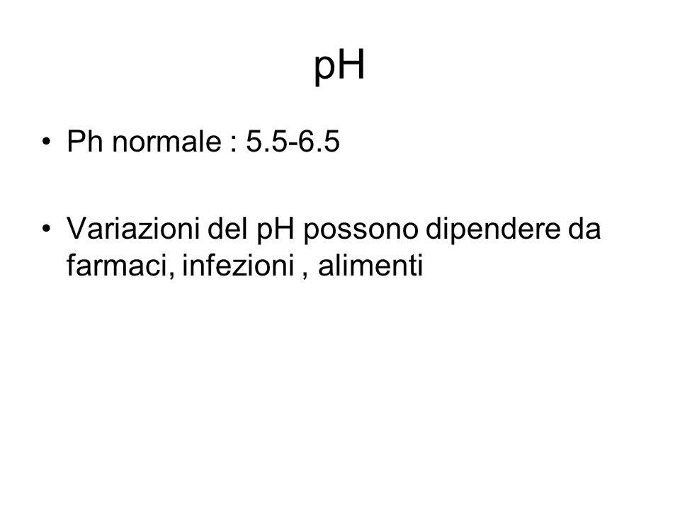 pH Ph normale : 5.5-6.5 Variazioni del pH possono dipendere da farmaci, infezioni, alimenti