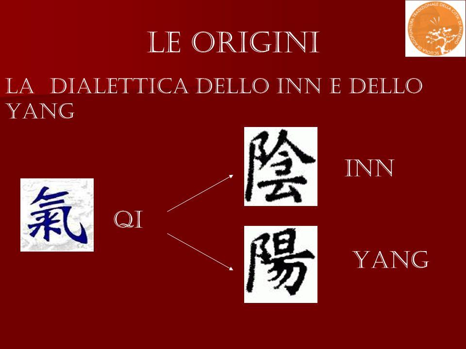 Le Origini La Dialettica dello Inn e dello Yang INN YANG QI