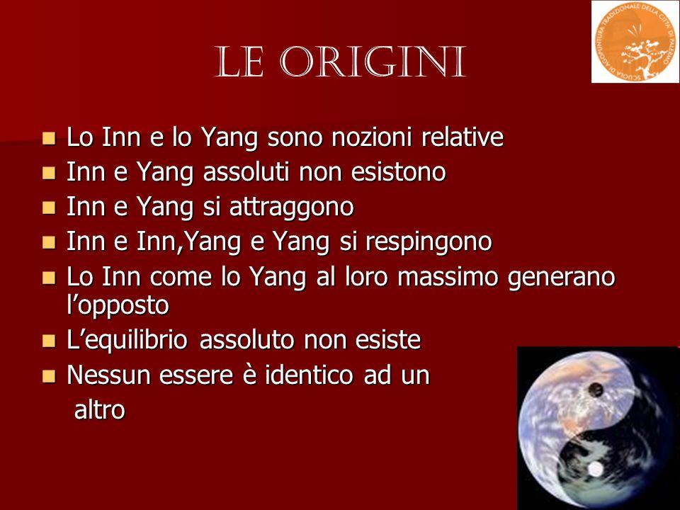 Lo Inn e lo Yang sono nozioni relative Lo Inn e lo Yang sono nozioni relative Inn e Yang assoluti non esistono Inn e Yang assoluti non esistono Inn e