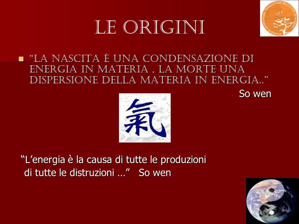 Le Origini La nascita è una condensazione di energia in materia, la morte una dispersione della materia in energia.. La nascita è una condensazione di