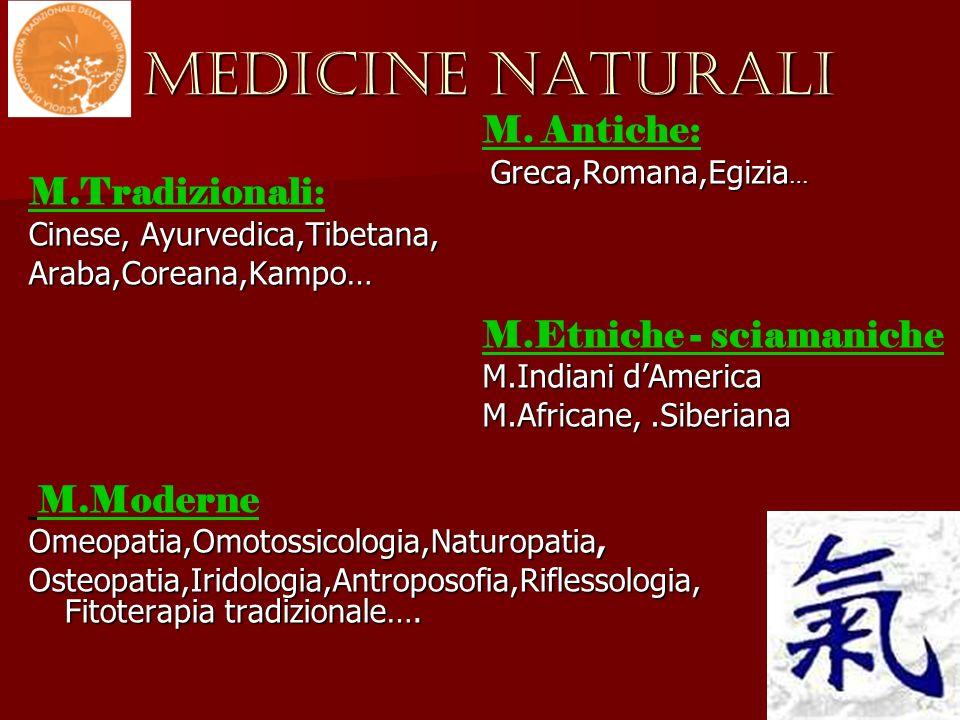 MEDICINE NATURALI MEDICINE NATURALI M.Tradizionali: Cinese, Ayurvedica,Tibetana, Araba,Coreana,Kampo… M.Moderne Omeopatia,Omotossicologia,Naturopatia,