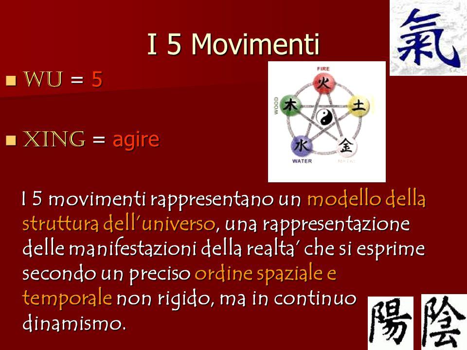 I 5 Movimenti WU = 5 WU = 5 XING = agire XING = agire I 5 movimenti rappresentano un modello della struttura delluniverso, una rappresentazione delle