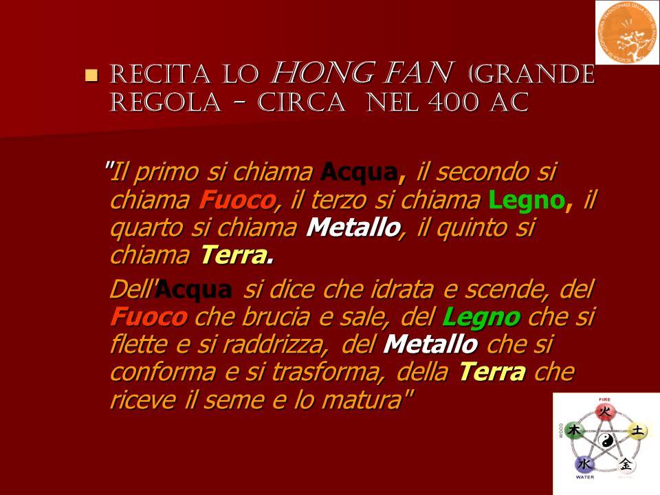 Recita lo Hong Fan (Grande Regola - circa nel 400 aC Recita lo Hong Fan (Grande Regola - circa nel 400 aC