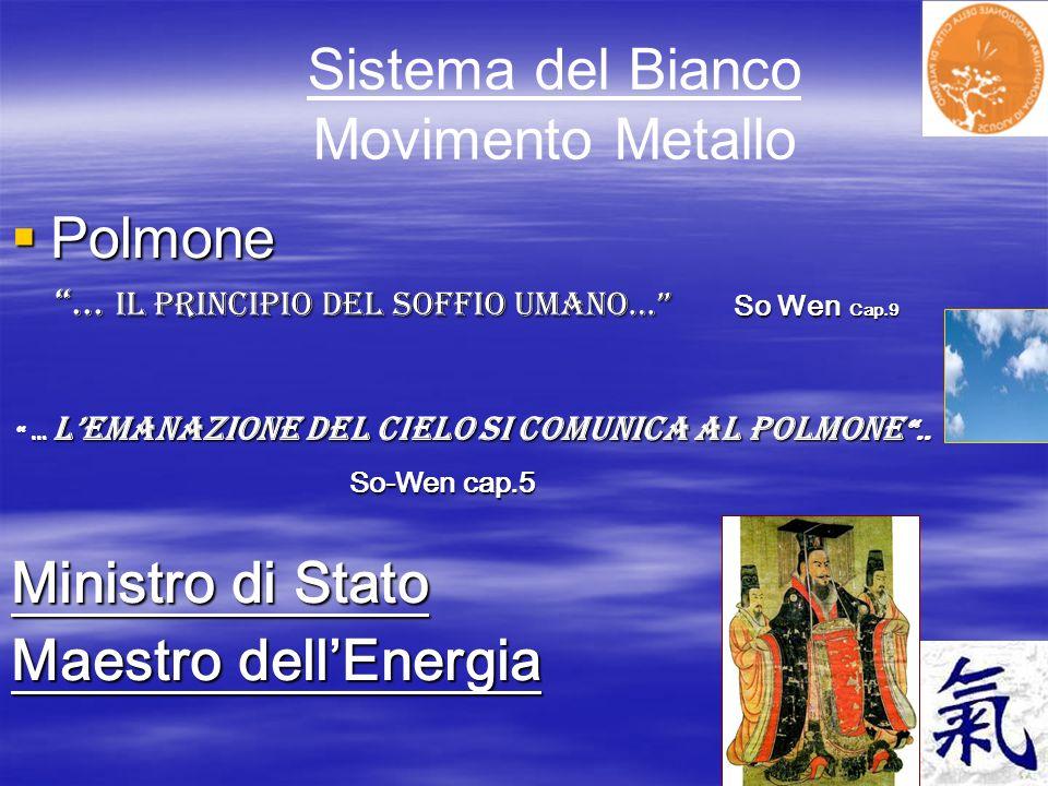 Sistema del Bianco Movimento Metallo Polmone Polmone... il principio del soffio umano… So Wen Cap.9... il principio del soffio umano… So Wen Cap.9 … L
