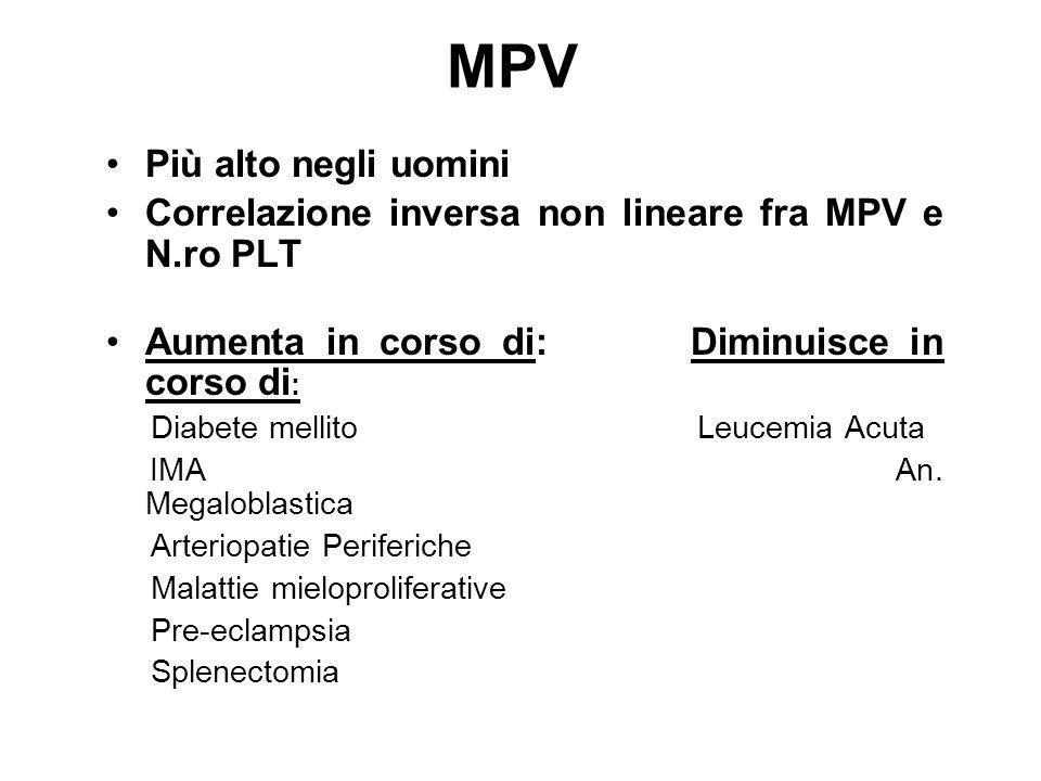 MPV Più alto negli uomini Correlazione inversa non lineare fra MPV e N.ro PLT Aumenta in corso di: Diminuisce in corso di : Diabete mellito Leucemia A