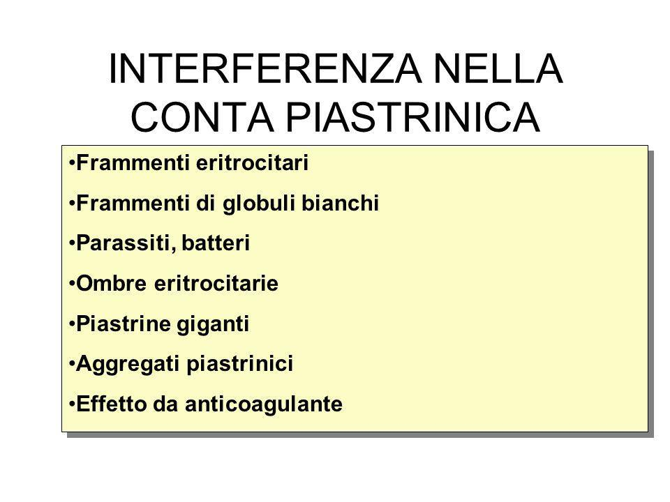 INTERFERENZA NELLA CONTA PIASTRINICA Frammenti eritrocitari Frammenti di globuli bianchi Parassiti, batteri Ombre eritrocitarie Piastrine giganti Aggr
