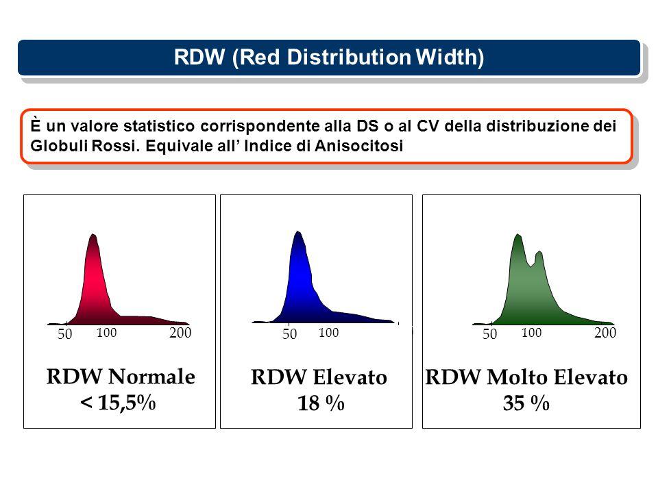 200 50 100 200 RDW Normale < 15,5% 100 50 RDW Elevato 18 % 50 100 200 RDW Molto Elevato 35 % RDW (Red Distribution Width) È un valore statistico corri