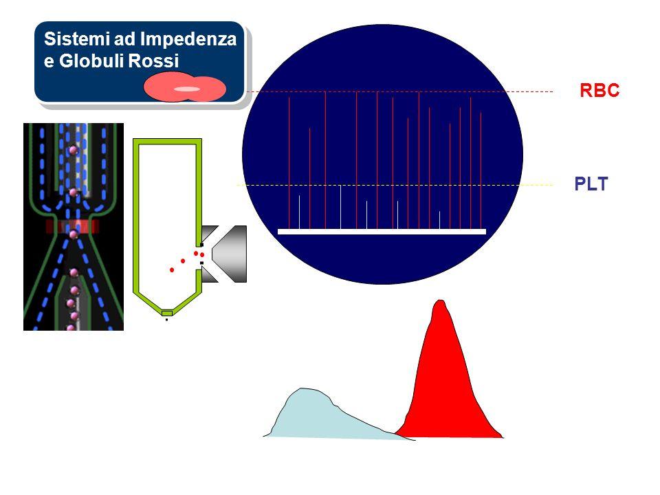 PLT RBC Sistemi ad Impedenza e Globuli Rossi Sistemi ad Impedenza e Globuli Rossi