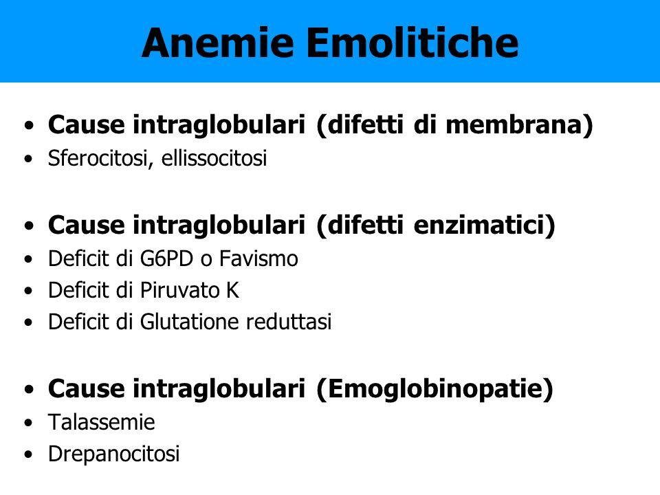 Anemie Emolitiche Cause intraglobulari (difetti di membrana) Sferocitosi, ellissocitosi Cause intraglobulari (difetti enzimatici) Deficit di G6PD o Fa