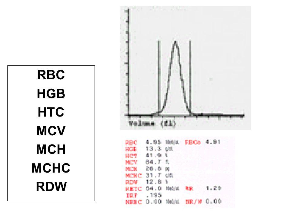 RBC HGB HTC MCV MCH MCHC RDW