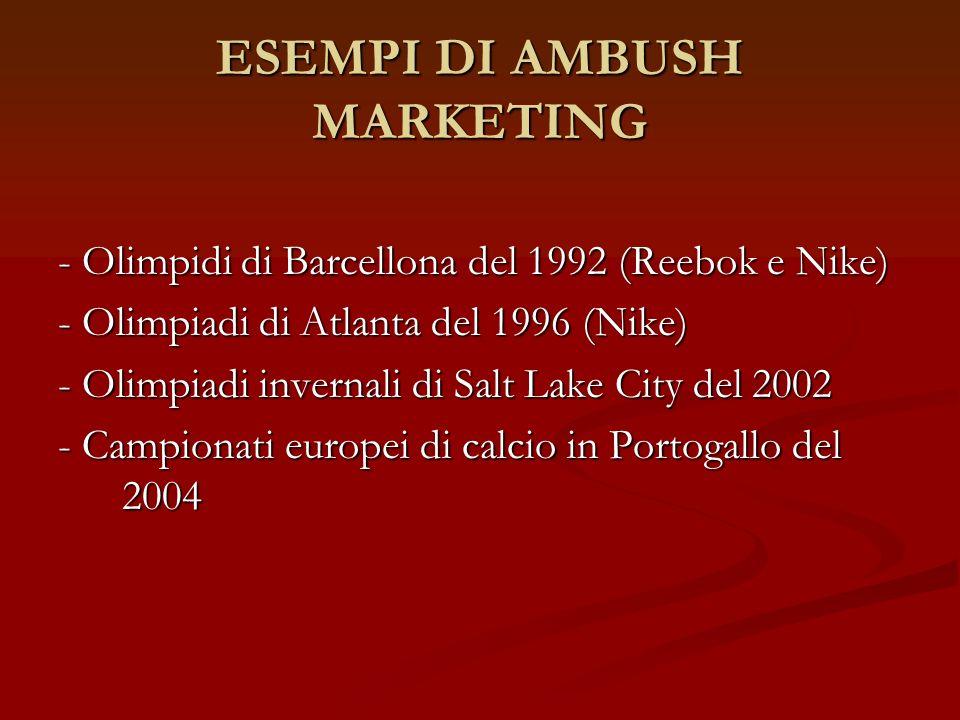 ESEMPI DI AMBUSH MARKETING - Olimpidi di Barcellona del 1992 (Reebok e Nike) - Olimpiadi di Atlanta del 1996 (Nike) - Olimpiadi invernali di Salt Lake