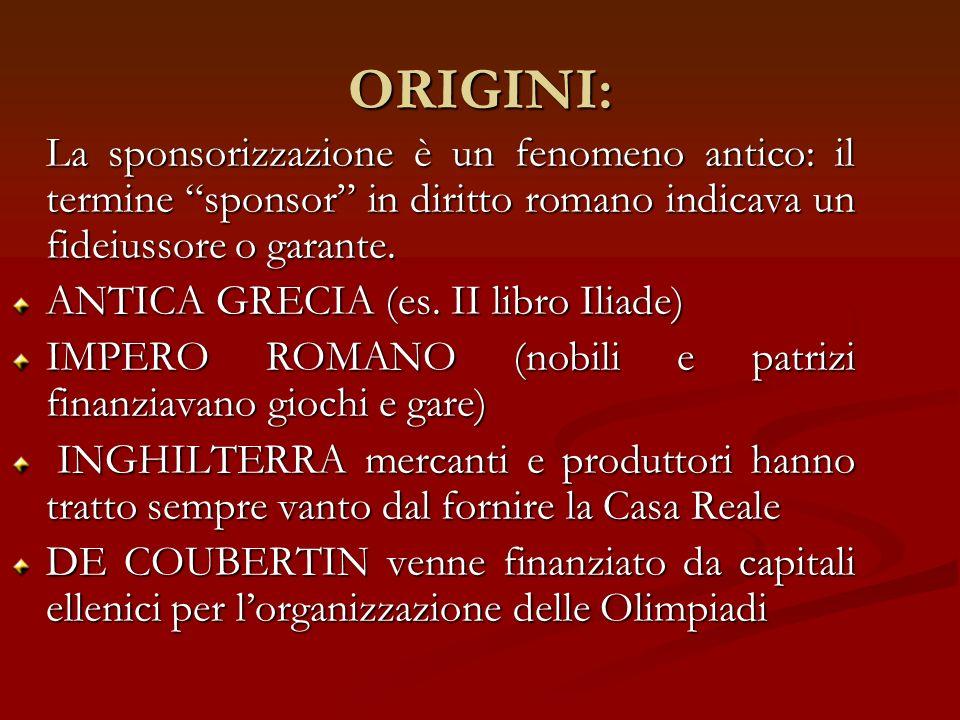 ORIGINI: La sponsorizzazione è un fenomeno antico: il termine sponsor in diritto romano indicava un fideiussore o garante. ANTICA GRECIA (es. II libro