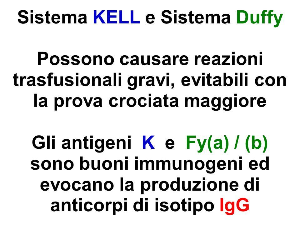 Sistema KELL e Sistema Duffy Possono causare reazioni trasfusionali gravi, evitabili con la prova crociata maggiore Gli antigeni K e Fy(a) / (b) sono