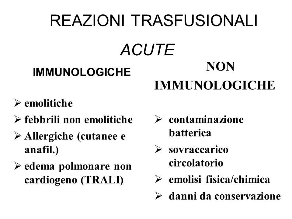 REAZIONI TRASFUSIONALI ACUTE IMMUNOLOGICHE emolitiche febbrili non emolitiche Allergiche (cutanee e anafil.) edema polmonare non cardiogeno (TRALI) NO
