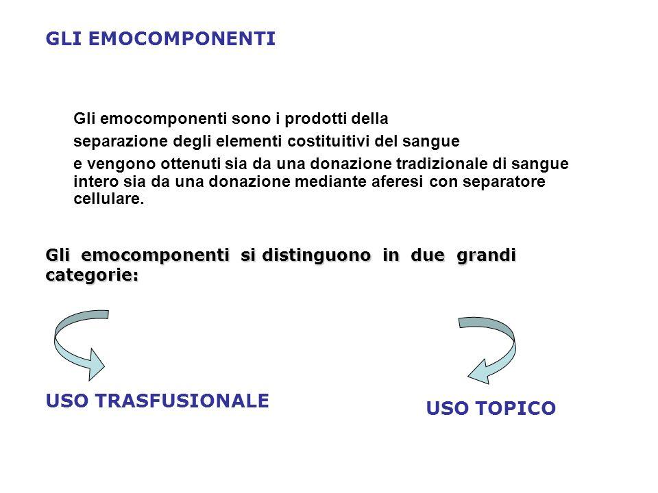 GLI EMOCOMPONENTI Gli emocomponenti sono i prodotti della separazione degli elementi costituitivi del sangue e vengono ottenuti sia da una donazione t
