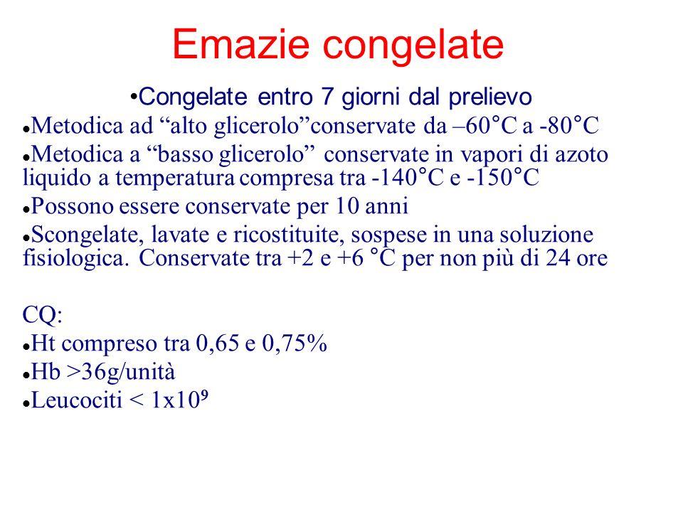 Emazie congelate Congelate entro 7 giorni dal prelievo Metodica ad alto gliceroloconservate da –60°C a -80°C Metodica a basso glicerolo conservate in